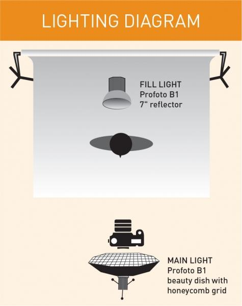 Mop Top lighting diagram